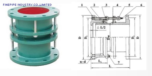 Double Flange Limited Expansion Joint-VSSJA-2