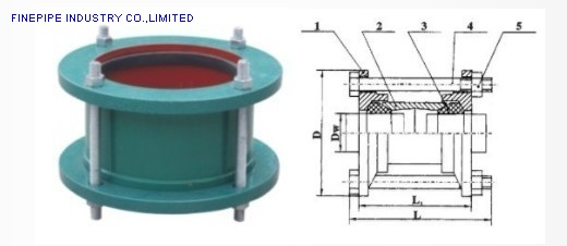 Gland Type Sleeve Expansion Joint-SSJB(AY)